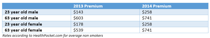 chart-cost