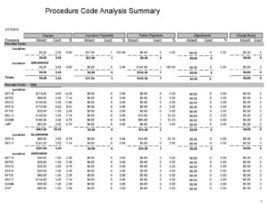Procedure-Code-Analysis-Summary-001