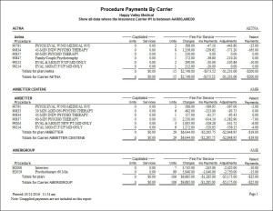 Procedure Payments by Carrier Report