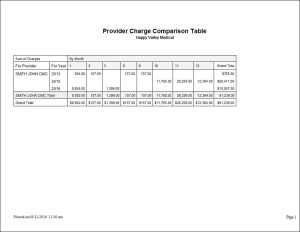 Provider Charge Comparison Table Report