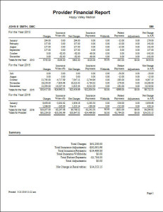 Provider Financial Report Report