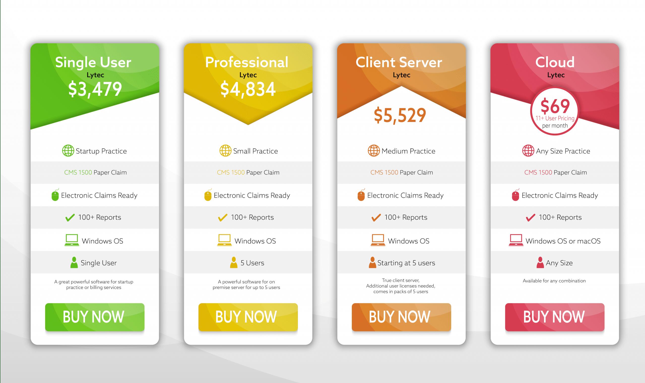 lytec price list