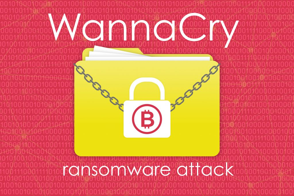 Ransomware and Security