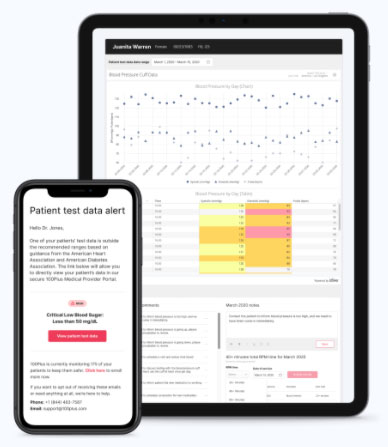 Remote patient monitoring-Patient Data Review